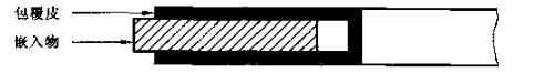 非金属包覆四氟垫片矩型