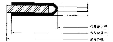 非金属包覆四氟垫片倒棱型