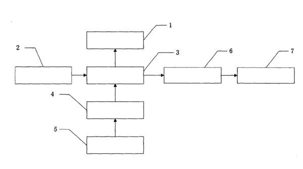 四氟垫片成型密度检测系统